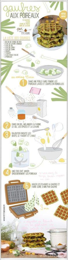 Gaufre aux poireaux - Veggie - Recette de saison - Petits Béguins