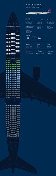 Airbus A330-200/333