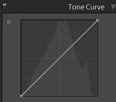 The Lightroom and Camera Raw Tone Curve