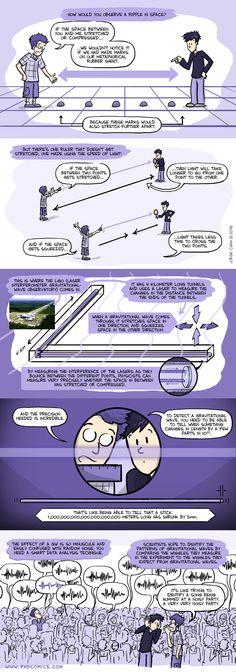 PHD Comics: Gravitational Waves Explained