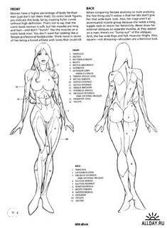 Drawing Cutting Edge Anatomy (рисование персонажей из комиксов и супергероев)