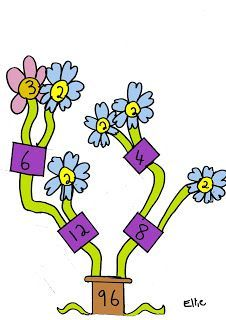 Here's a FABULOUS idea for making prime factorization trees.