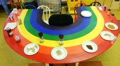 5 senses preschool craft   Monday, February 11, 2013