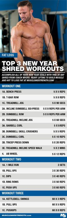 Accomplish all of your New Year's goals with this 30 day shred from Coach Myers composed of heavy lifting to build muscle and HIIT to spark fat loss!
