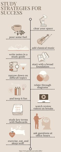 Study Strategies for Success ace finals week with these ivy league study tips for exams, tests, and finals success! Ap Exams, Exams Tips, Final Exams, Studying For Exams, Life Hacks For School, School Study Tips, Final Exam Study Tips, Exam Planner, Exam Preparation Tips