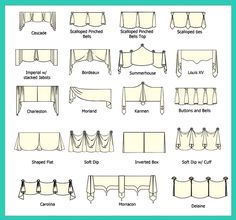 Window Blinds - CLICK THE PICTURE for Lots of Window Treatment Ideas. #blinds #drapery