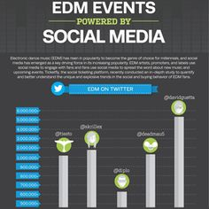 EDM News, Business, Events, and Fashion