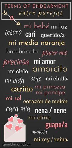 flirting quotes in spanish english google docs online