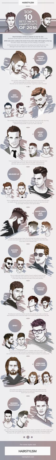 Infographic: Top 10 Men's Hairstyle Trends Of 2016 - DesignTAXI.com