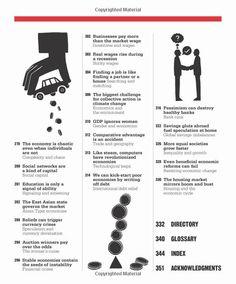 46 Symbolism Ideas Dk Publishing Political Books Economics Books