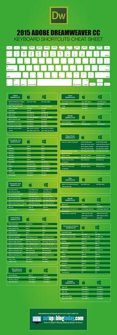 2015 Adobe Dreamweaver Keyboard Shortcuts Cheat Sheet [Infographic]
