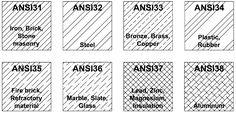 ANSI Hatch Patterns