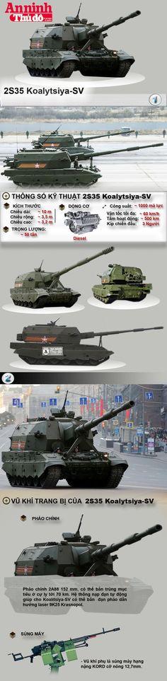 [Infographic] Koalitsiya-SV – Hệ thống lựu pháo tự hành ''khủng'' của pháo binh Nga.