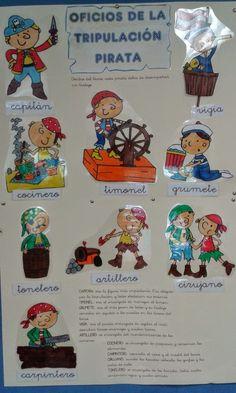 BLOG EDUCACION INFANTIL CEIP VIRGEN DEL MONTE: OFICIOS DE LA TRIPULACIÓN