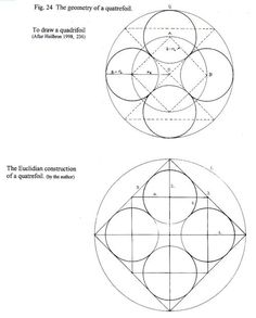 Uncategorized rseitz talisman current projects pinterest the geometry of quatrefoil im obsessed with this shape ccuart Images