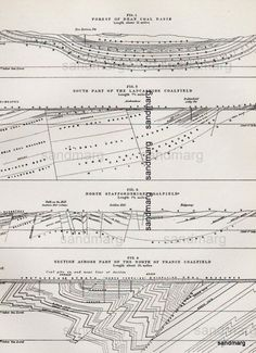 1897 Geological Cross Section Map of Coalfields Forest of Dean Lancashire North Staffordshire North of France