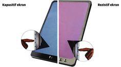 #terim #Akıllıİnceleme #ekran #dokunmatik #akıllı #telefon #AkıllıTerim #kapasitif