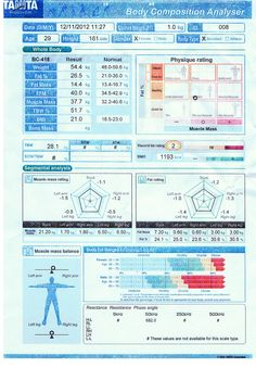 tanita bc 601 manual pdf