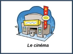 French City Location Vocabulary Powerpoint