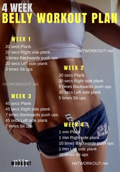 4 Week Belly Workout Plan
