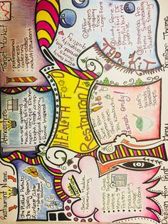 Mind Maps 292452569549600462 - Mind map for assignment Source by f_truchet Mind Map Art, Bullet Journal Ideas Pages, Bullet Journal Inspiration, Kreative Mindmap, Mind Maping, Mind Map Design, A Level Art Sketchbook, Mental Map, Life Map