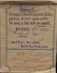 Exponents - Anchor Chart Math 8, Fifth Grade Math, Teaching Math, Math Tips, Math Lessons, Organize Kids, Math Coach, Math Anchor Charts, Order Of Operations