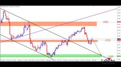 LeTechs Forex Blog - Weekly Forex Technical Forecast 20-24 March 2017