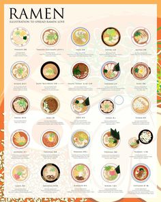 An illustrated poster of the 25 most popular varieties of ramen in Japan.