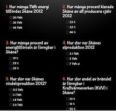 Sex #Votofrågor om #SkånesEnergibalans http://voto.se/skanesenergibalans