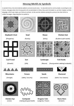 Hmong Symbology Motifs and Meanings by Ethos