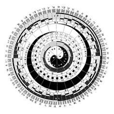 Ancient ying yang wisdom symbolism