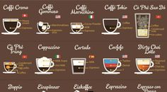 80+Coffee+Styles+Explained+