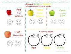 Apple Tasting in Preschool & Printable