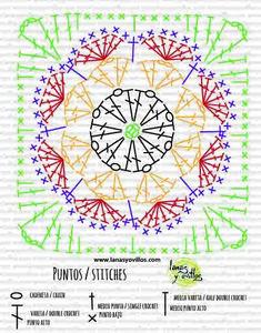 Granny Square Crochet Pattern, Crochet Diagram, Crochet Patterns, Flower Chart, African Flowers, Outdoor Blanket, Kitty, Knitting, Crafts