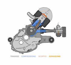 Gabriel Goodman saved to Auto 382 × 350 pixels Motor Engine, Car Engine, Mechanical Design, Mechanical Engineering, Aviation Engineering, Tesla Motors, Motor Stirling, Vespa Smallframe, Engine Working