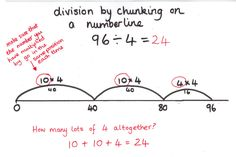 long division chunking method - Google Search