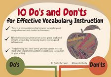 We know that there is a strong relationship between vocabulary and reading comprehension. Systematic vocabulary instruction must be an integral component of a K-12 comprehensive instructional framework While there is no one correct way to teach vocabulary, common characteristics of effective vocabulary instruction have been documented in many professional journals and books. And yet, recent …