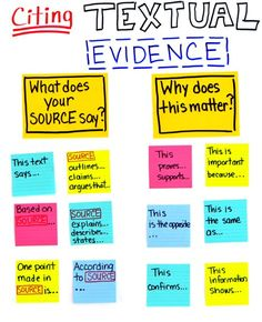 Citing Textual Evidence: Moving Beyond Listing // Article by Roz Linder Literacy Argumentative Writing, Persuasive Writing, Teaching Writing, Essay Writing, Literary Essay, Kids Writing, Writing Paper, Writing Ideas, Citing Textual Evidence