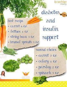 Juicing Recipe for Diabetes and Insulin Support by Juice Fasting Maven and Monika Baechler