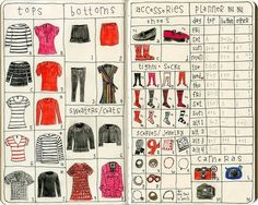 packing list -impressive!  Could also be done with photos...  what a great idea!