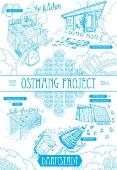 Osthang_POSTER_(c)-Gonzague_web