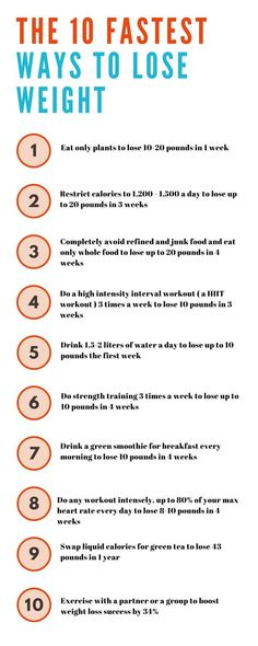 The 10 Fastest Ways To Lose Weight