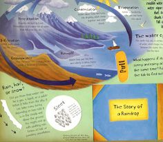 books4yourkids.com: How the Weather Works, written by Christiane Dorion, illustrations by Beverly Young, paper engineering by Andy Mansfield