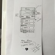 Smart Home, Apps, Concept, Personalized Items, Technology, Rome, Smart House, App, Appliques