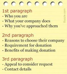 What should go on a donor request letter...