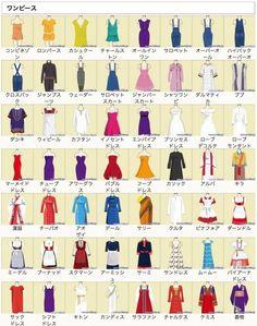Fashion Words, Love Fashion, Girl Fashion, Vintage Fashion, Fashion Outfits, Fashion Tips, Fashion Terminology, Fashion Dictionary, Illustration Mode