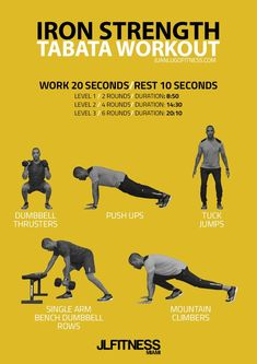 IRON-STRENGTH-TABATA-WORKOUT This is a tabata workout that consists of using bodyweight exercises and a few ones with dumbbells. There are 3 different levels for this tabata. Tabata Workouts, Dumbbell Workout, Fit Board Workouts, Boxing Workout, Kettlebell Training, Body Workouts, Running Workouts, Fitness Gym, Fitness Tips