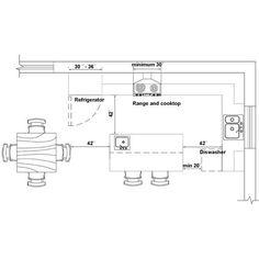 Kitchen standard measurements