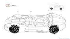 Renault Trezor concept sketch by Yann Jarsalle