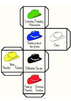 Six Thinking Hats Dice Template Six Thinking Hats, Thinking Skills, Critical Thinking, Inquiry Based Learning, Cooperative Learning, Instructional Coaching, Instructional Design, Creative Thinking, Design Thinking